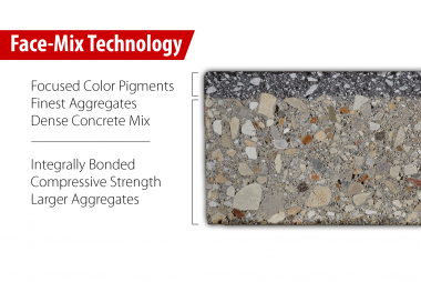 Face-Mix Technology for Concrete Pavers