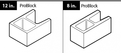 Problock insulated wall system for Insulated concrete masonry units